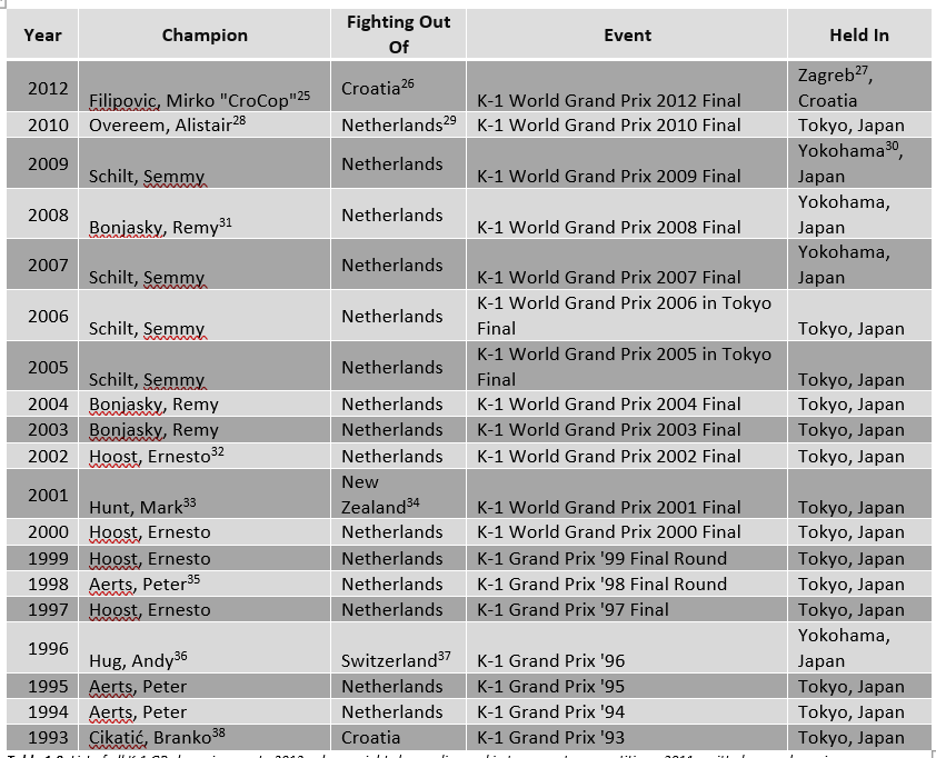 D-Norfolk-K-1-April-2020-Champs-Table-pic.PNG#asset:1561